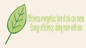 Efficienza Energetica Video Unione Europea