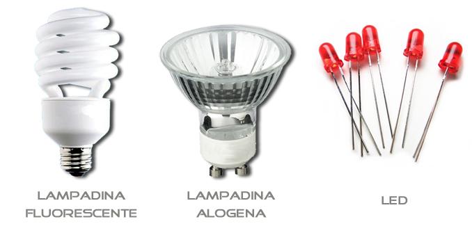 Lampadine a rispamrio energetico e basso consumo